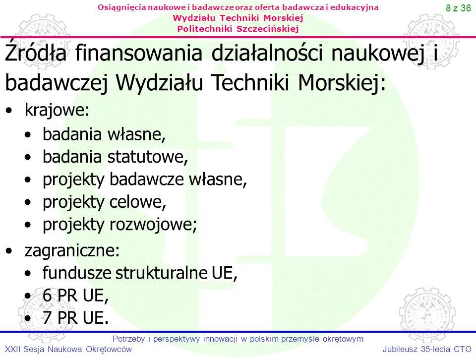 8 z 36 Jubileusz 35-lecia CTOXXII Sesja Naukowa Okrętowców Potrzeby i perspektywy innowacji w polskim przemyśle okrętowym Osiągnięcia naukowe i badawc
