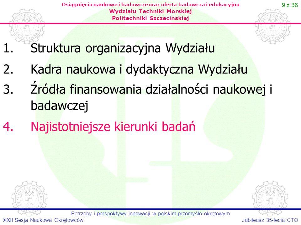 20 z 36 Jubileusz 35-lecia CTOXXII Sesja Naukowa Okrętowców Potrzeby i perspektywy innowacji w polskim przemyśle okrętowym Osiągnięcia naukowe i badawcze oraz oferta badawcza i edukacyjna Wydziału Techniki Morskiej Politechniki Szczecińskiej Badania finansowane z budżetu państwa w ramach projektów badawczych własnych: Badania nad zastosowaniem modelowania i technik wirtualnych do wczesnych (przedkontraktowych) etapów projektowania statków i obiektów pływających, Energetyczne badania przestrzennych efektów akustycznych w polu bliskim źródeł rzeczywistych, Ryzyko jako kryterium projektowania maszyn oceanotechnicznych, Badania dynamiki kompleksu wydobywczego do eksploatacji głębokowodnych konkrecji oceanotechnicznych, Techniczne zabezpieczenia statków morskich od zagrożeń wibroakustycznych i pożarów, System monitoringu głębinowego dla warunków niebezpiecznych.