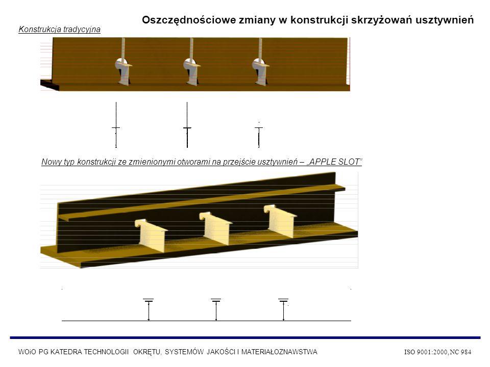 Konstrukcja tradycyjna Nowy typ konstrukcji ze zmienionymi otworami na przejście usztywnień – APPLE SLOT Oszczędnościowe zmiany w konstrukcji skrzyżow
