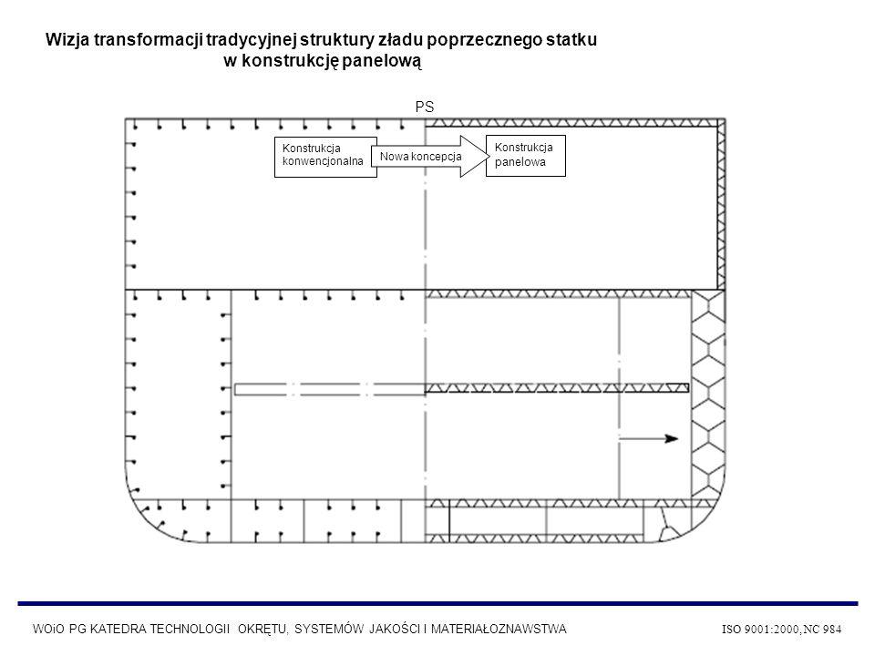 Konstrukcja konwencjonalna Konstrukcja panelowa Nowa koncepcja PS Wizja transformacji tradycyjnej struktury zładu poprzecznego statku w konstrukcję pa
