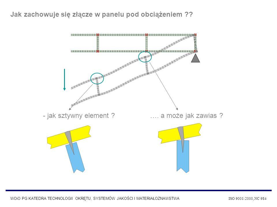 WOiO PG KATEDRA TECHNOLOGII OKRĘTU, SYSTEMÓW JAKOŚCI I MATERIAŁOZNAWSTWA ISO 9001:2000, NC 984 Jak zachowuje się złącze w panelu pod obciążeniem ?? -