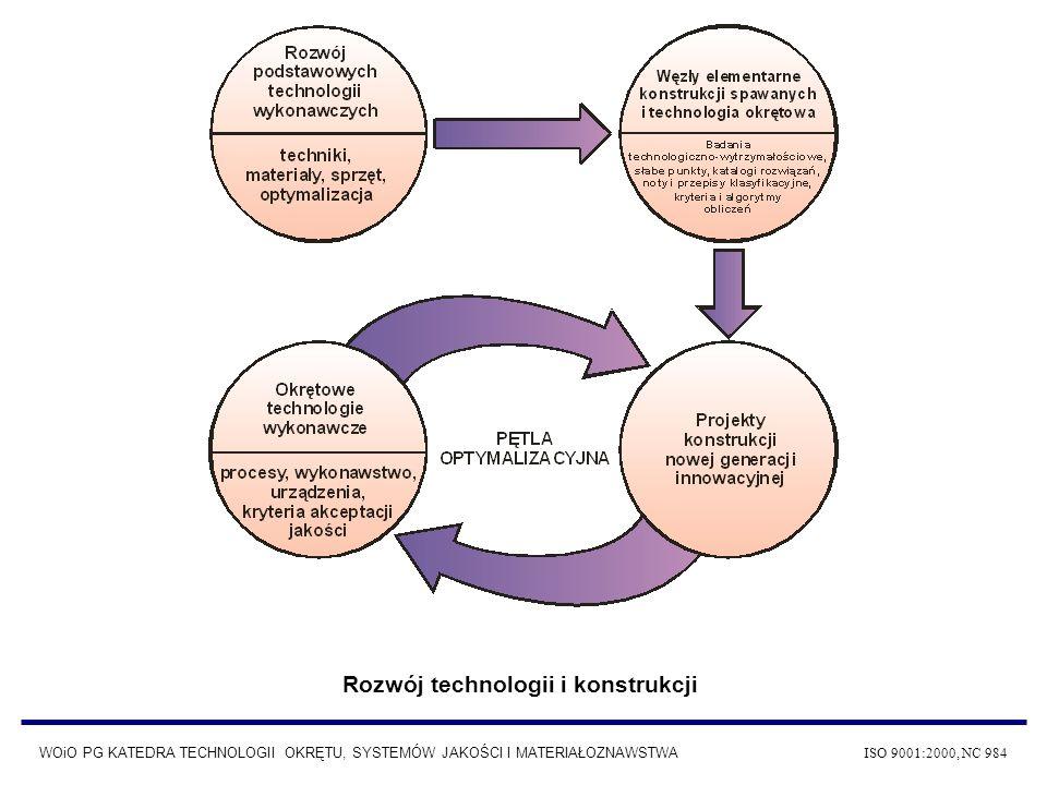 Rozwój technologii i konstrukcji WOiO PG KATEDRA TECHNOLOGII OKRĘTU, SYSTEMÓW JAKOŚCI I MATERIAŁOZNAWSTWA ISO 9001:2000, NC 984
