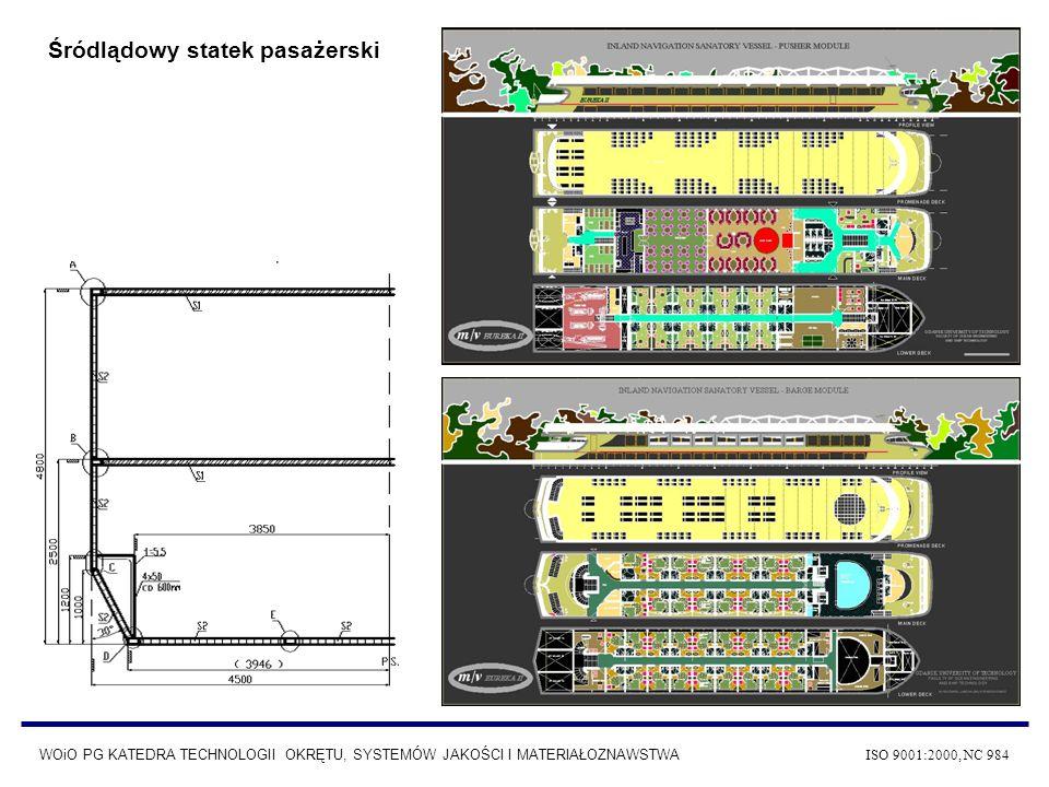 Śródlądowy statek pasażerski WOiO PG KATEDRA TECHNOLOGII OKRĘTU, SYSTEMÓW JAKOŚCI I MATERIAŁOZNAWSTWA ISO 9001:2000, NC 984