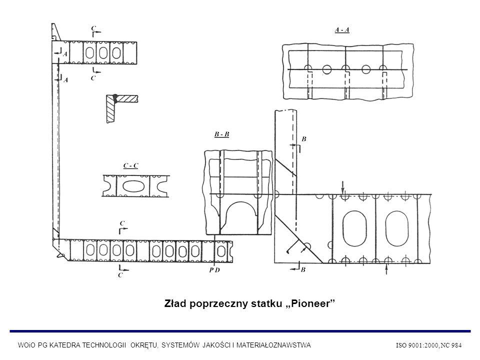 Zład poprzeczny statku Pioneer WOiO PG KATEDRA TECHNOLOGII OKRĘTU, SYSTEMÓW JAKOŚCI I MATERIAŁOZNAWSTWA ISO 9001:2000, NC 984