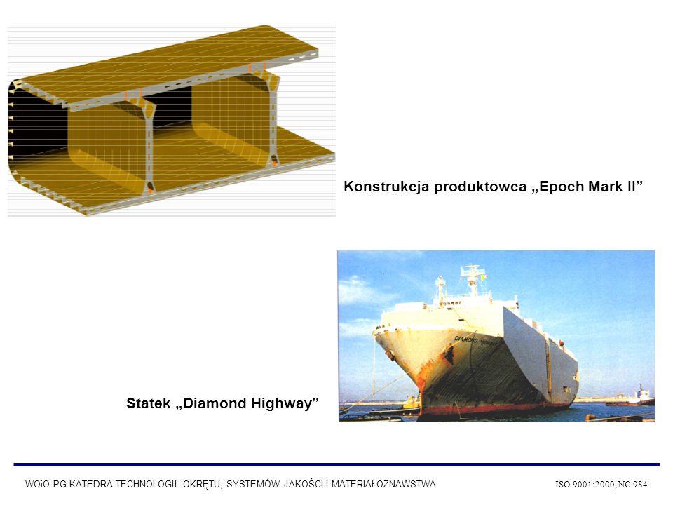 Konstrukcja produktowca Epoch Mark II Statek Diamond Highway WOiO PG KATEDRA TECHNOLOGII OKRĘTU, SYSTEMÓW JAKOŚCI I MATERIAŁOZNAWSTWA ISO 9001:2000, N