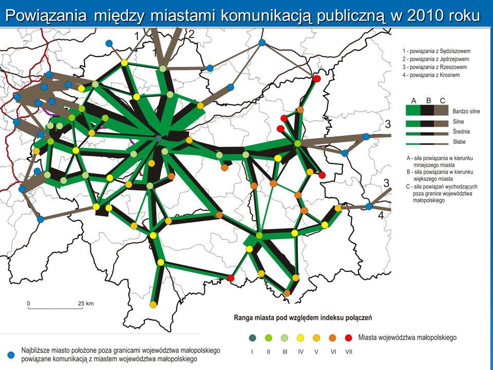 Powiązania między miastami komunikacją publiczną w 2010 roku