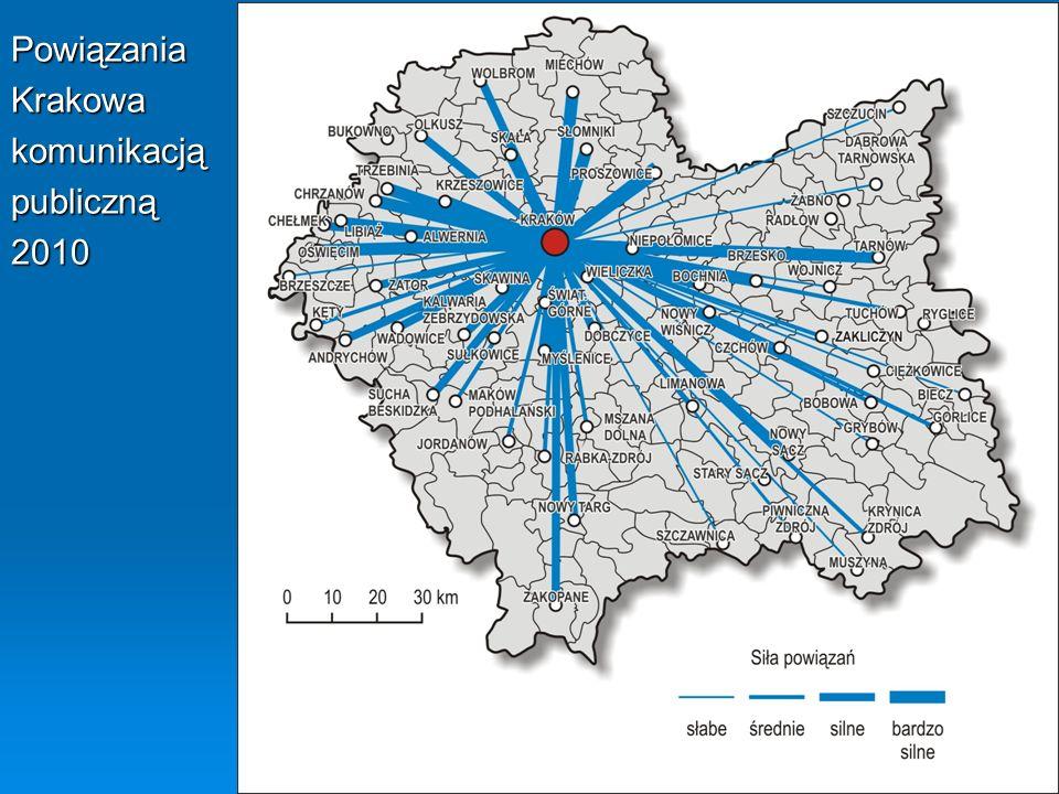 PowiązaniaKrakowakomunikacjąpubliczną2010