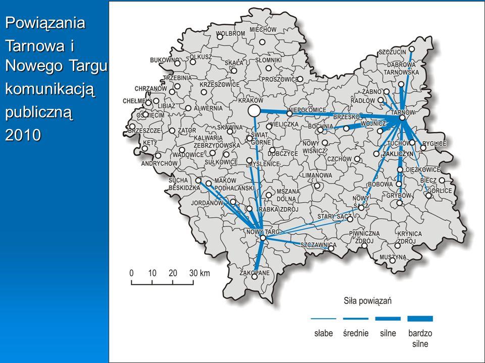 Powiązania Tarnowa i Nowego Targu komunikacjąpubliczną2010