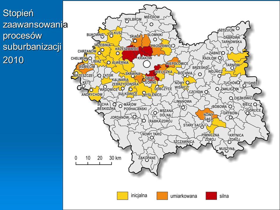 Stopień zaawansowania procesów suburbanizacji 2010