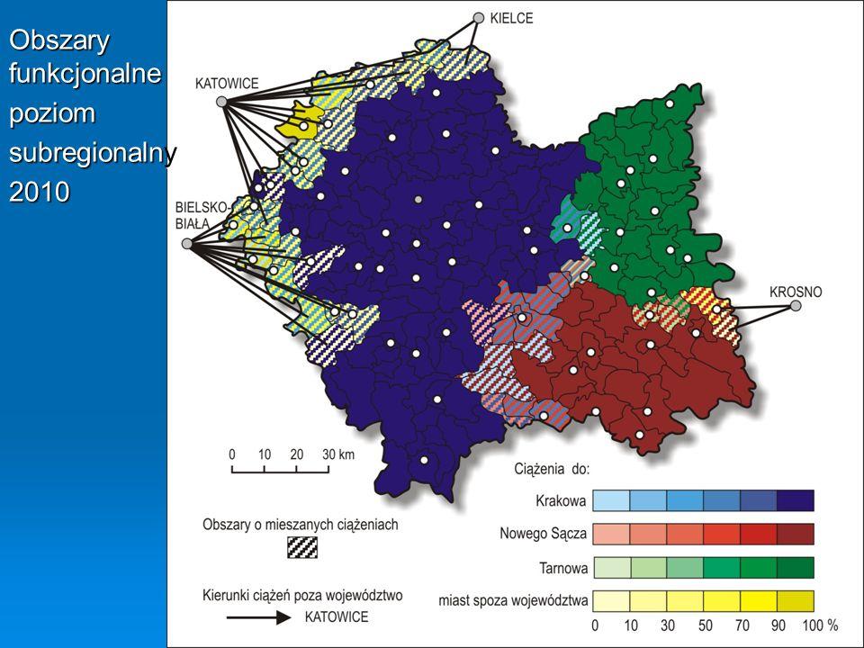 Obszary funkcjonalne poziom subregionalny 2010