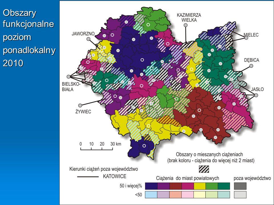 Obszary funkcjonalne poziomponadlokalny2010