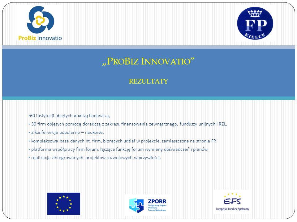 60 instytucji objętych analizą badawczą, 30 firm objętych pomocą doradczą z zakresu finansowania zewnętrznego, funduszy unijnych i RZL, 2 konferencje popularno – naukowe, kompleksowa baza danych nt.