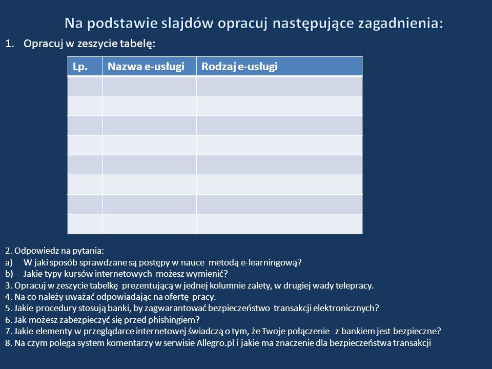 1.Opracuj w zeszycie tabelę: Lp.Nazwa e-usługiRodzaj e-usługi 2. Odpowiedz na pytania: a)W jaki sposób sprawdzane są postępy w nauce metodą e-learning