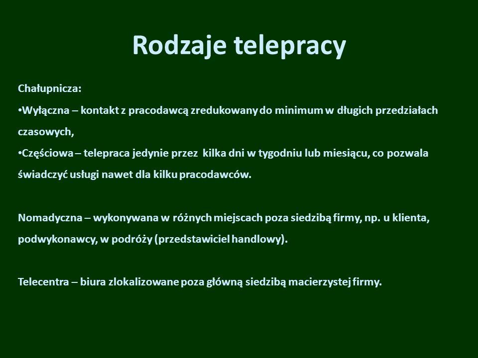 Rodzaje telepracy Chałupnicza: Wyłączna – kontakt z pracodawcą zredukowany do minimum w długich przedziałach czasowych, Częściowa – telepraca jedynie