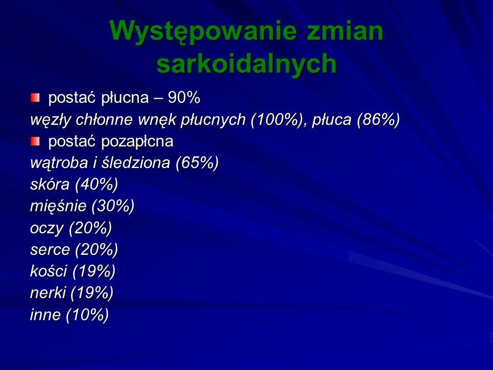 Występowanie zmian sarkoidalnych postać płucna – 90% węzły chłonne wnęk płucnych (100%), płuca (86%) postać pozapłcna wątroba i śledziona (65%) skóra