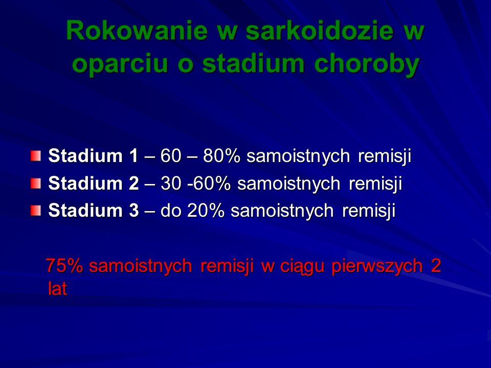 Rokowanie w sarkoidozie w oparciu o stadium choroby Stadium 1 – 60 – 80% samoistnych remisji Stadium 2 – 30 -60% samoistnych remisji Stadium 3 – do 20