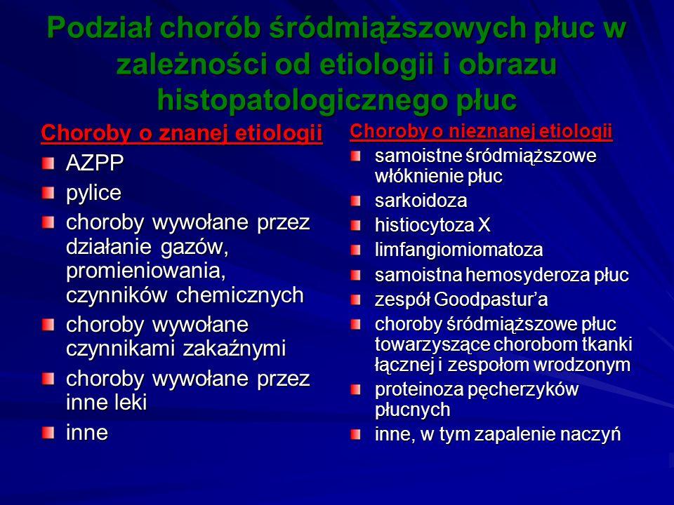 Podział chorób śródmiąższowych płuc w zależności od etiologii i obrazu histopatologicznego płuc Choroby o znanej etiologii AZPPpylice choroby wywołane