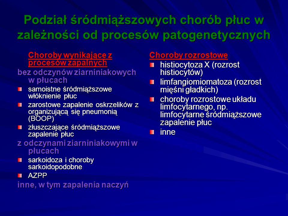 Podział śródmiąższowych chorób płuc w zależności od procesów patogenetycznych Choroby wynikające z procesów zapalnych bez odczynów ziarniniakowych w p