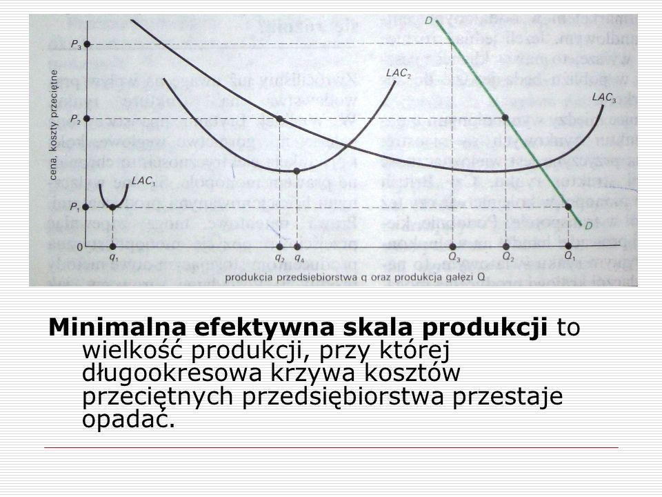 Minimalna efektywna skala produkcji to wielkość produkcji, przy której długookresowa krzywa kosztów przeciętnych przedsiębiorstwa przestaje opadać.