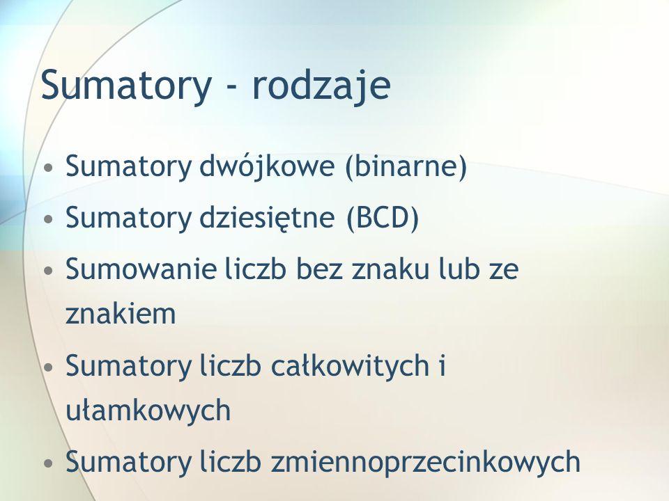 Sumatory - rodzaje Sumatory dwójkowe (binarne) Sumatory dziesiętne (BCD) Sumowanie liczb bez znaku lub ze znakiem Sumatory liczb całkowitych i ułamkow