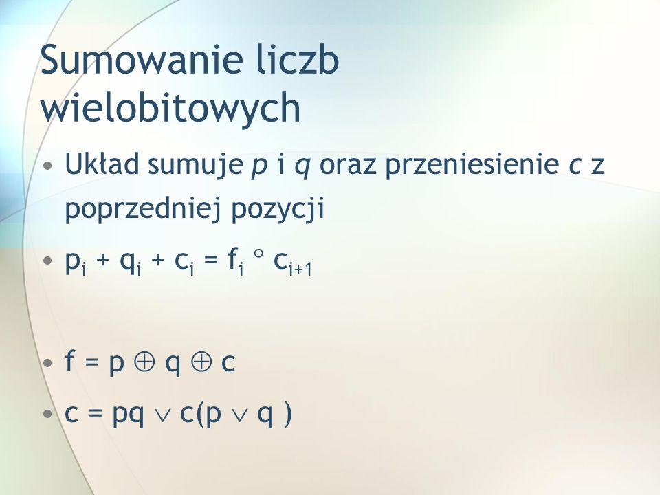 Sumowanie liczb wielobitowych Układ sumuje p i q oraz przeniesienie c z poprzedniej pozycji p i + q i + c i = f i c i+1 f = p q c c = pq c(p q )