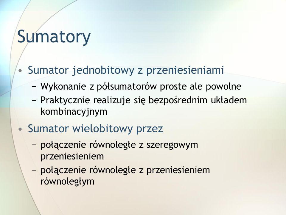 Sumatory Sumator jednobitowy z przeniesieniami Wykonanie z półsumatorów proste ale powolne Praktycznie realizuje się bezpośrednim układem kombinacyjny