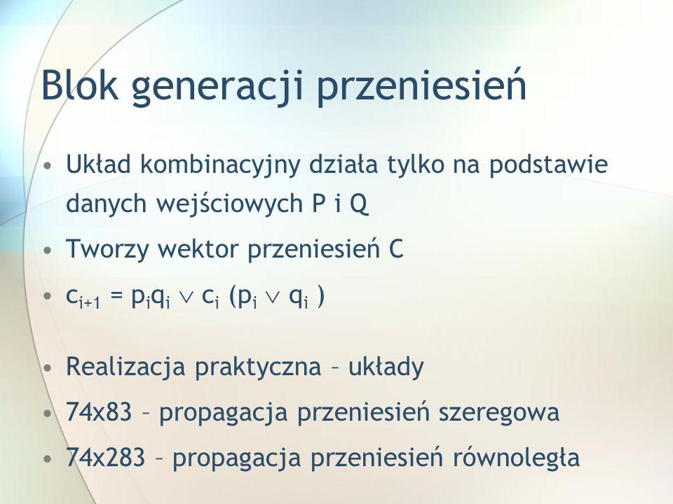 Blok generacji przeniesień Układ kombinacyjny działa tylko na podstawie danych wejściowych P i Q Tworzy wektor przeniesień C c i+1 = p i q i c i (p i