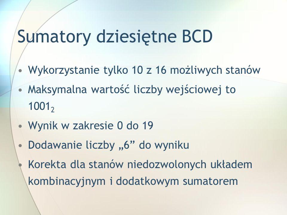 Sumatory dziesiętne BCD Wykorzystanie tylko 10 z 16 możliwych stanów Maksymalna wartość liczby wejściowej to 1001 2 Wynik w zakresie 0 do 19 Dodawanie