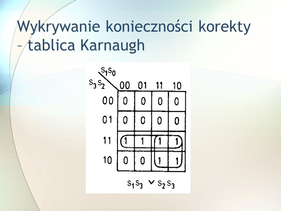 Wykrywanie konieczności korekty – tablica Karnaugh