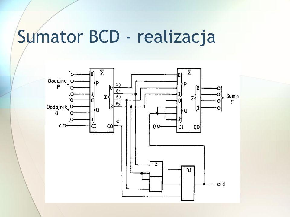Sumator BCD - realizacja