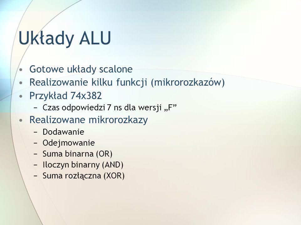 Układy ALU Gotowe układy scalone Realizowanie kilku funkcji (mikrorozkazów) Przykład 74x382 Czas odpowiedzi 7 ns dla wersji F Realizowane mikrorozkazy