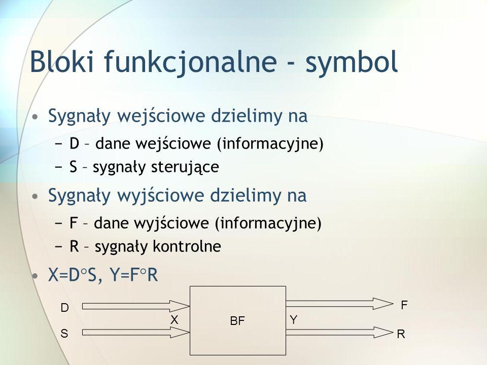 Bloki funkcjonalne - symbol Sygnały wejściowe dzielimy na D – dane wejściowe (informacyjne) S – sygnały sterujące Sygnały wyjściowe dzielimy na F – da