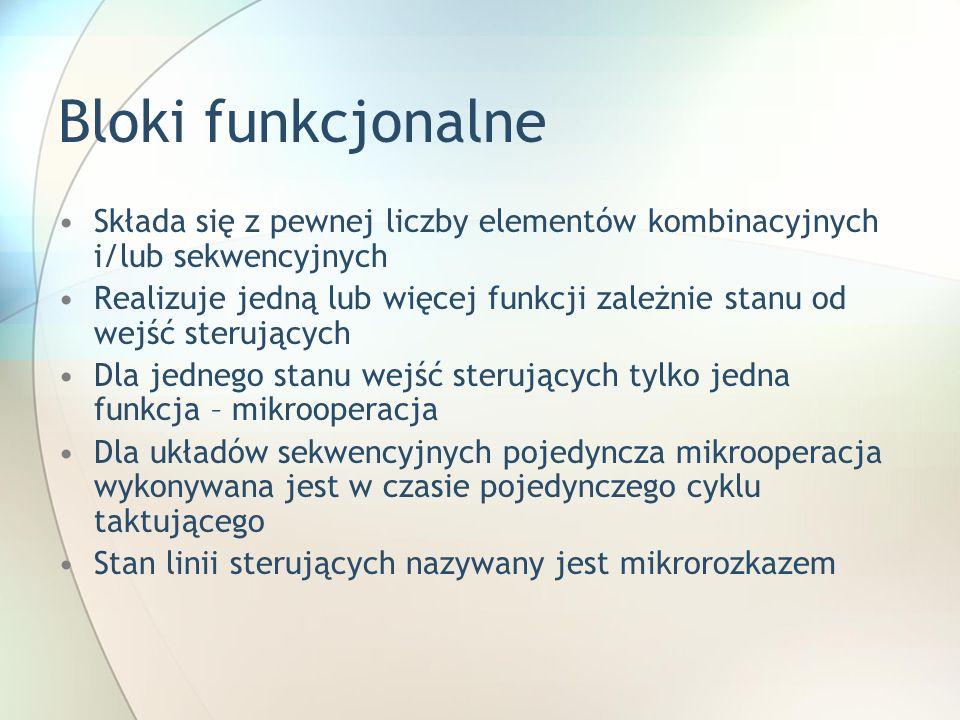 Multiplikatory - przykład