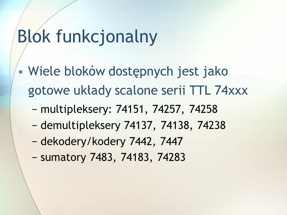 Blok funkcjonalny Wiele bloków dostępnych jest jako gotowe układy scalone serii TTL 74xxx multipleksery: 74151, 74257, 74258 demultipleksery 74137, 74