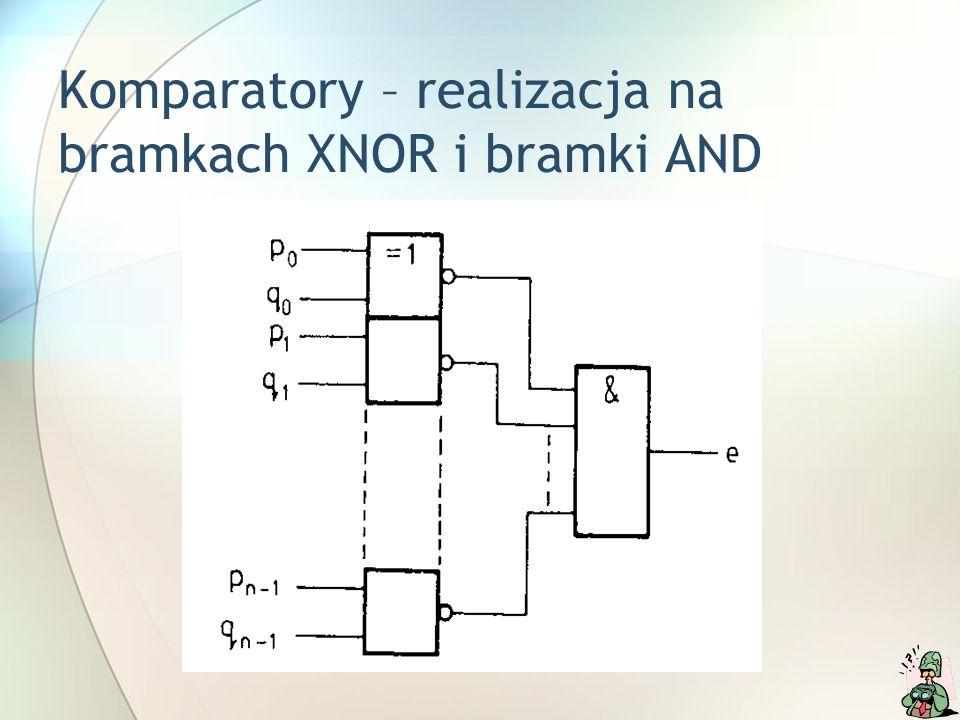Komparatory – realizacja na bramkach XOR i bramki NOR