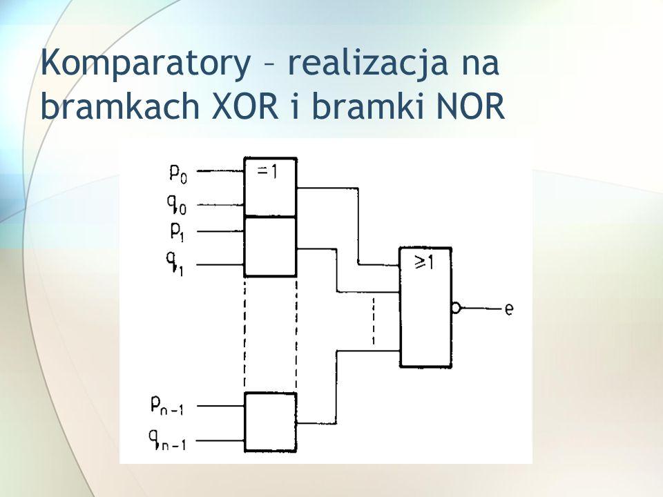 Sumatory Sumator jednobitowy z przeniesieniami Wykonanie z półsumatorów proste ale powolne Praktycznie realizuje się bezpośrednim układem kombinacyjnym Sumator wielobitowy przez połączenie równoległe z szeregowym przeniesieniem połączenie równoległe z przeniesieniem równoległym