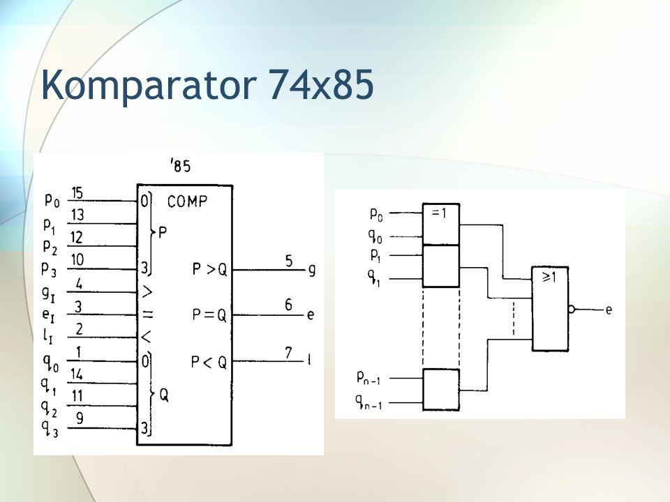 Multiplikatory Multiplikatory równoległe – liczby mnożone są równocześnie na wszystkich bitach Zaleta – szybkość Wada – komplikacja Multiplikatory równoległe – jedna z liczb jest podawana równolegle, druga szeregowo Układ sekwencyjny Dłuższy czas realizacji rozkazu