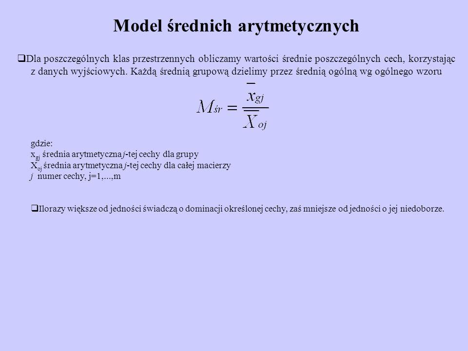 Model średnich arytmetycznych Dla poszczególnych klas przestrzennych obliczamy wartości średnie poszczególnych cech, korzystając z danych wyjściowych.