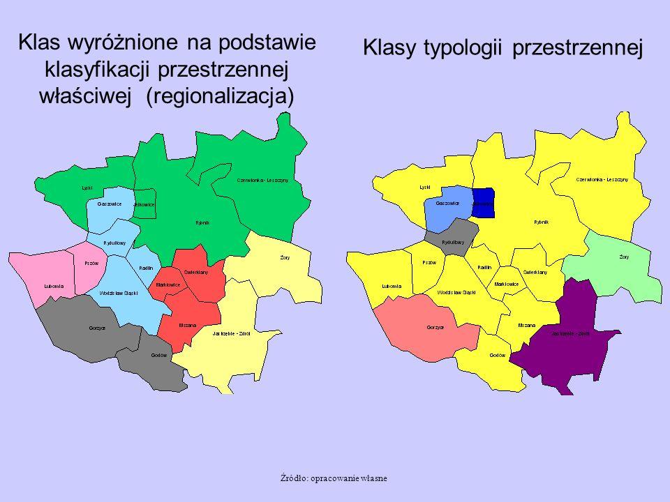 Klasy typologii przestrzennej Klas wyróżnione na podstawie klasyfikacji przestrzennej właściwej (regionalizacja) Źródło: opracowanie własne