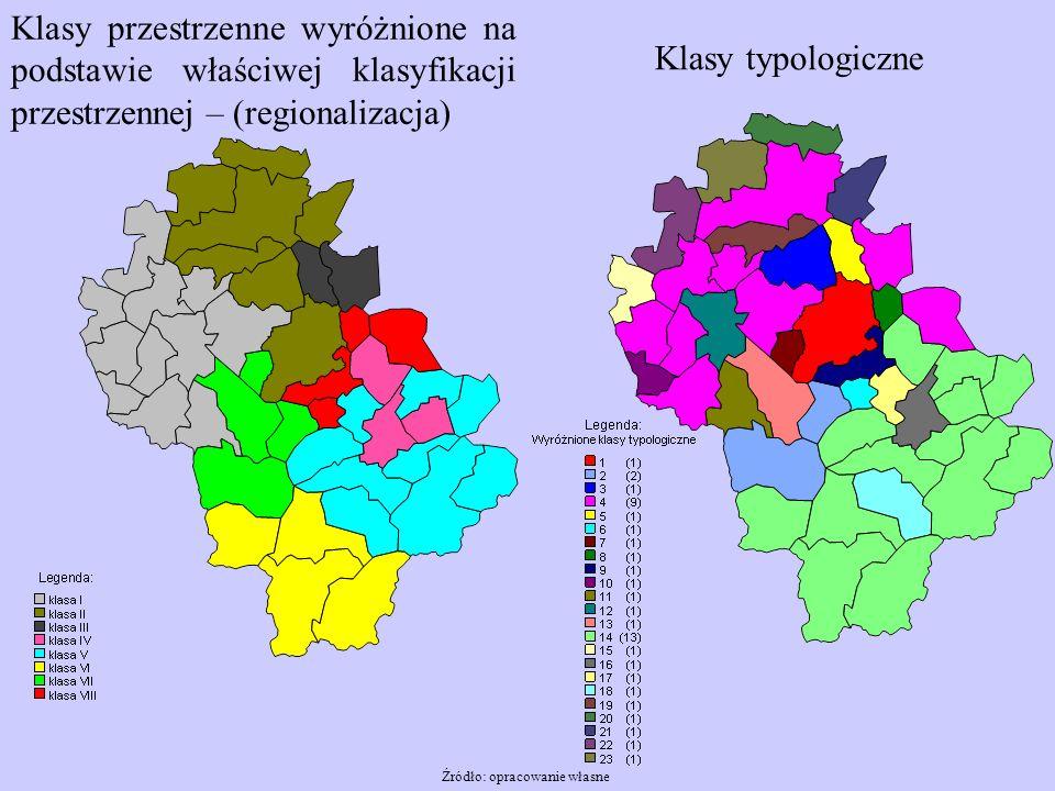 Źródło: opracowanie własne Klasy typologiczne Klasy przestrzenne wyróżnione na podstawie właściwej klasyfikacji przestrzennej – (regionalizacja)
