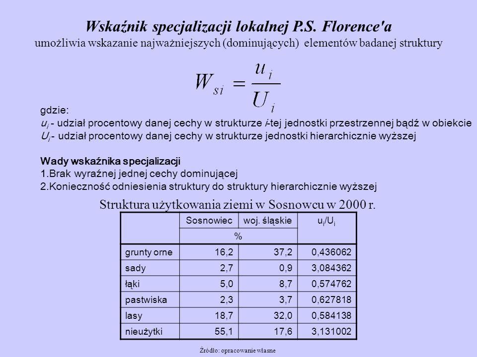 Wskaźnik specjalizacji lokalnej P.S. Florence'a umożliwia wskazanie najważniejszych (dominujących) elementów badanej struktury gdzie: u i - udział pro