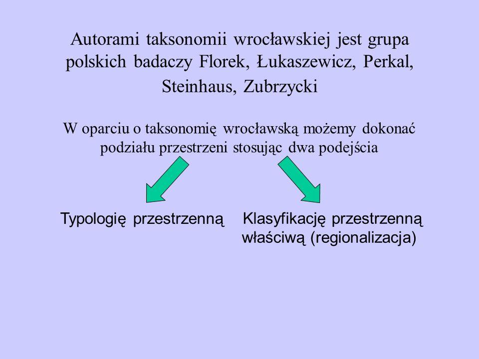 Autorami taksonomii wrocławskiej jest grupa polskich badaczy Florek, Łukaszewicz, Perkal, Steinhaus, Zubrzycki W oparciu o taksonomię wrocławską możem