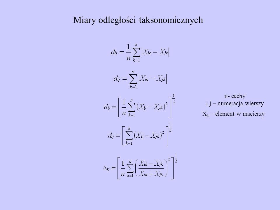 n- cechy i,j – numeracja wierszy X k – element w macierzy Miary odległości taksonomicznych