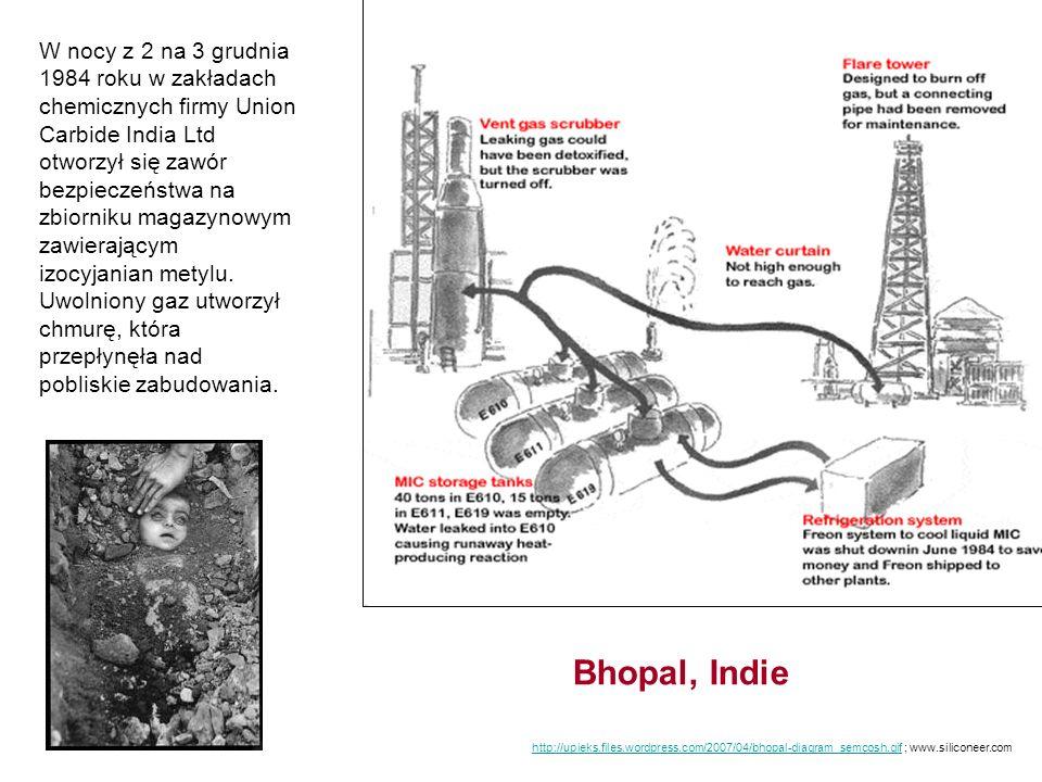 http://upieks.files.wordpress.com/2007/04/bhopal-diagram_semcosh.gifhttp://upieks.files.wordpress.com/2007/04/bhopal-diagram_semcosh.gif ; www.siliconeer.com W nocy z 2 na 3 grudnia 1984 roku w zakładach chemicznych firmy Union Carbide India Ltd otworzył się zawór bezpieczeństwa na zbiorniku magazynowym zawierającym izocyjanian metylu.