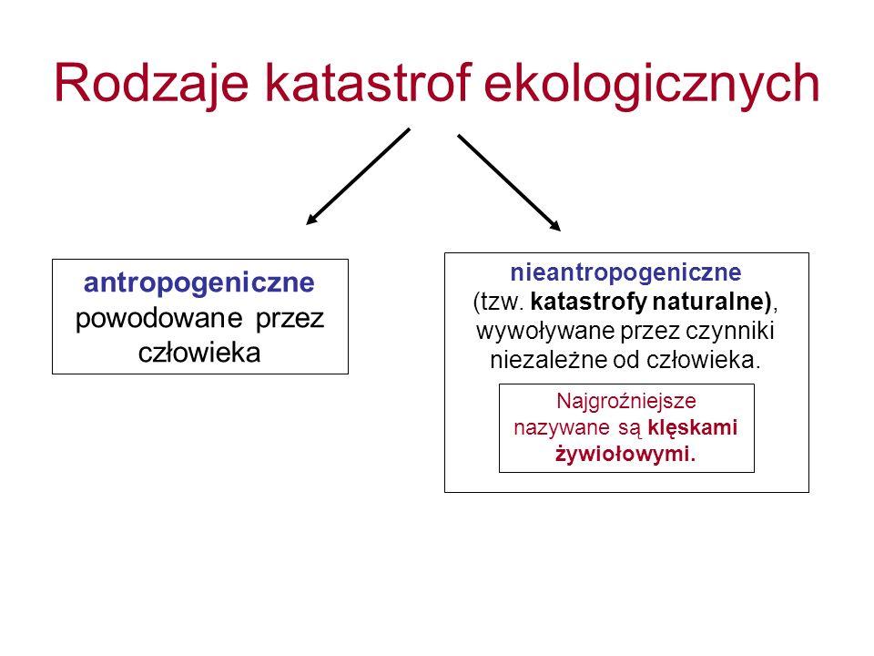 Rodzaje katastrof ekologicznych antropogeniczne powodowane przez człowieka nieantropogeniczne (tzw.