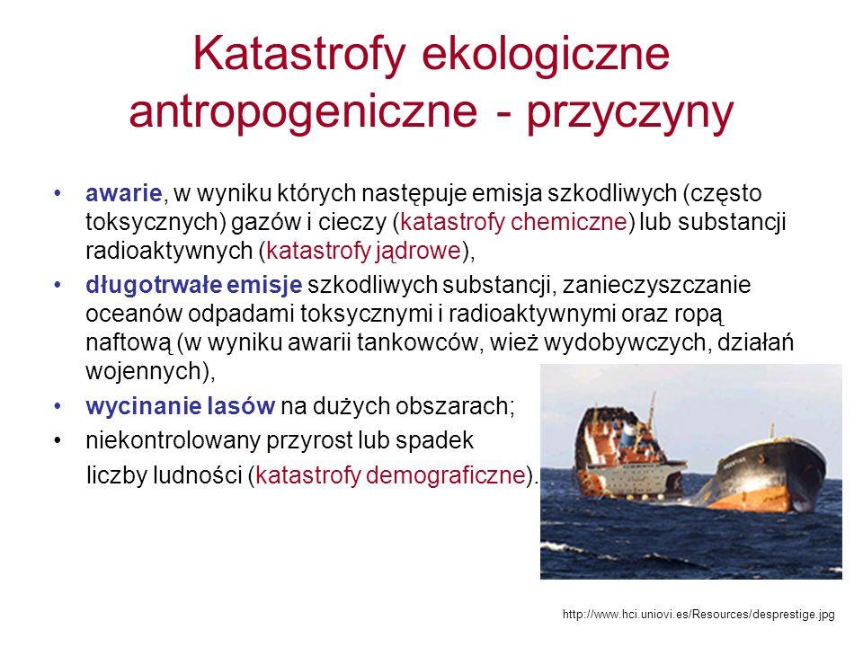 Katastrofy ekologiczne antropogeniczne - przyczyny awarie, w wyniku których następuje emisja szkodliwych (często toksycznych) gazów i cieczy (katastrofy chemiczne) lub substancji radioaktywnych (katastrofy jądrowe), długotrwałe emisje szkodliwych substancji, zanieczyszczanie oceanów odpadami toksycznymi i radioaktywnymi oraz ropą naftową (w wyniku awarii tankowców, wież wydobywczych, działań wojennych), wycinanie lasów na dużych obszarach; niekontrolowany przyrost lub spadek liczby ludności (katastrofy demograficzne).