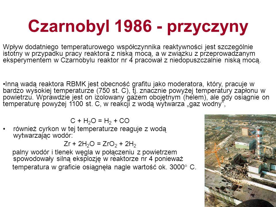 Czarnobyl 1986 - przyczyny C + H 2 O = H 2 + CO również cyrkon w tej temperaturze reaguje z wodą wytwarzając wodór: Zr + 2H 2 O = ZrO 2 + 2H 2 palny wodór i tlenek węgla w połączeniu z powietrzem spowodowały silną eksplozję w reaktorze nr 4 ponieważ temperatura w graficie osiągnęła nagle wartość ok.
