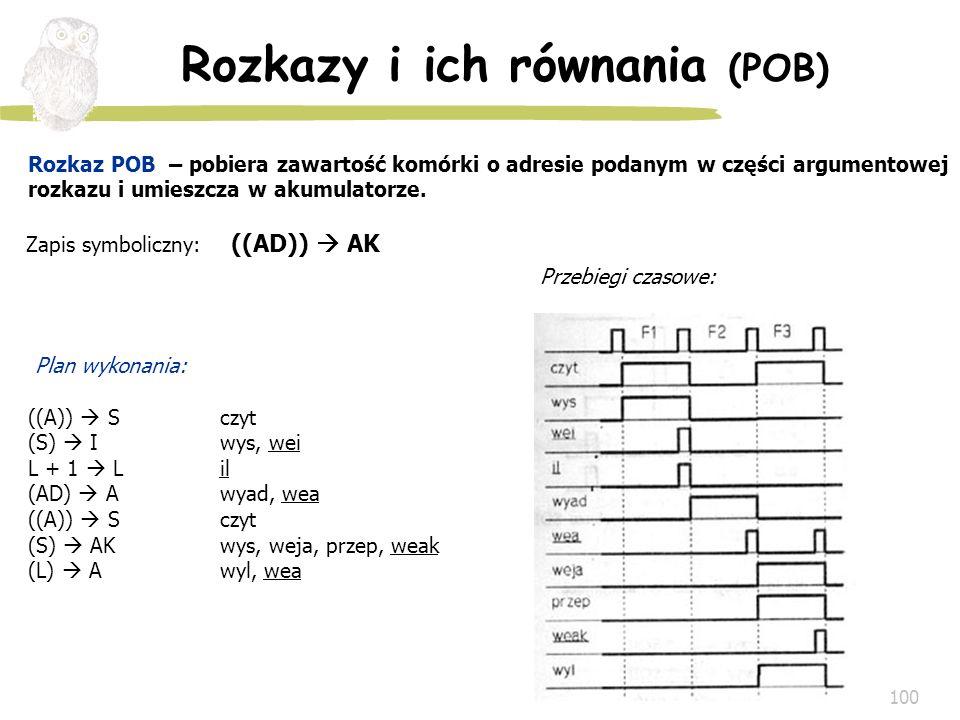 100 Rozkazy i ich równania (POB) Rozkaz POB – pobiera zawartość komórki o adresie podanym w części argumentowej rozkazu i umieszcza w akumulatorze. Za