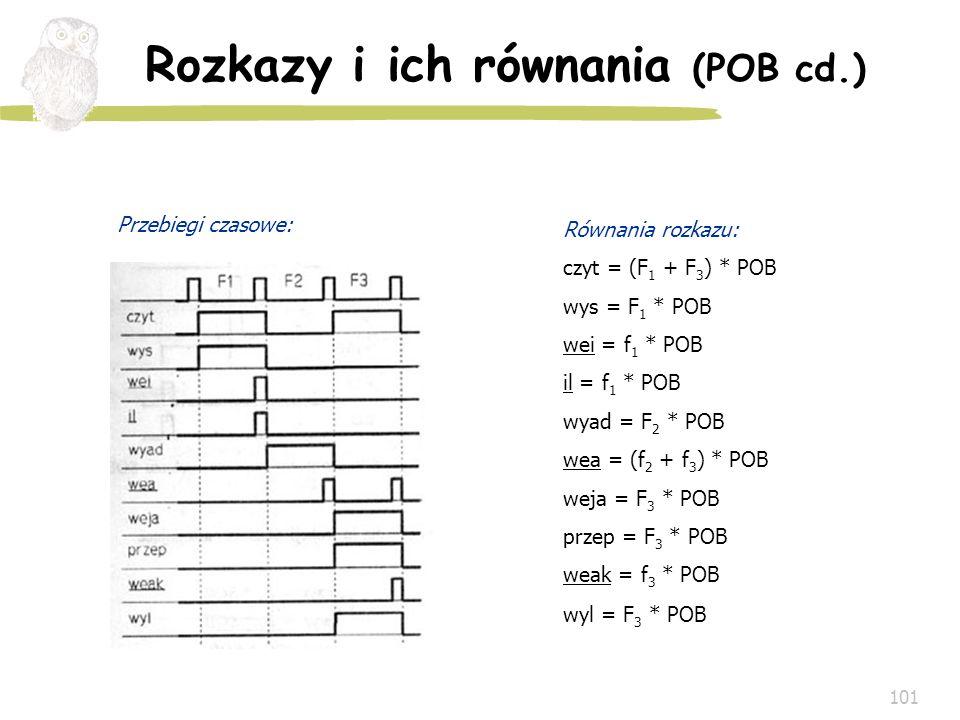 101 Rozkazy i ich równania (POB cd.) Równania rozkazu: czyt = (F 1 + F 3 ) * POB wys = F 1 * POB wei = f 1 * POB il = f 1 * POB wyad = F 2 * POB wea =