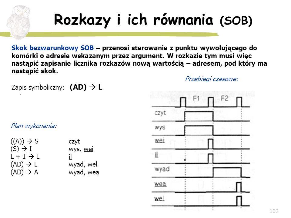 102 Rozkazy i ich równania (SOB) Skok bezwarunkowy SOB – przenosi sterowanie z punktu wywołującego do komórki o adresie wskazanym przez argument. W ro